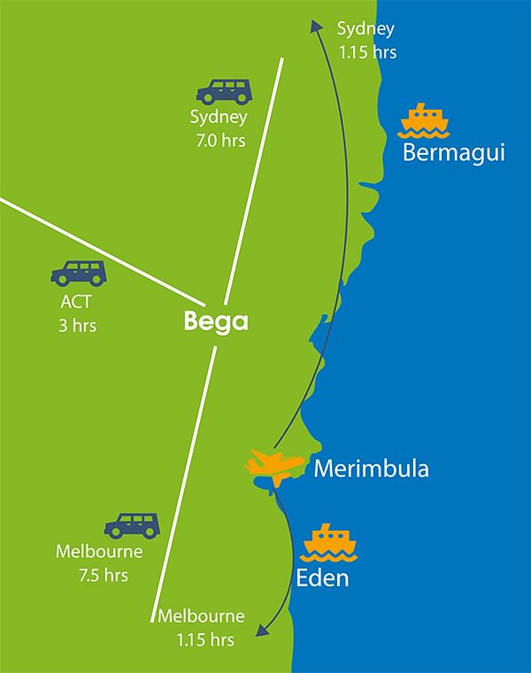 Basic map of the Bega Valley Shire and hte distance to Sydney, Canberra and Melbourne