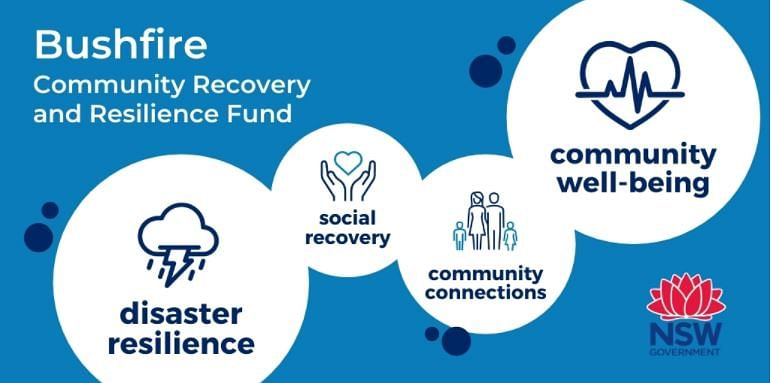 Bushfire Community Recovery and Resilience Fund logo.