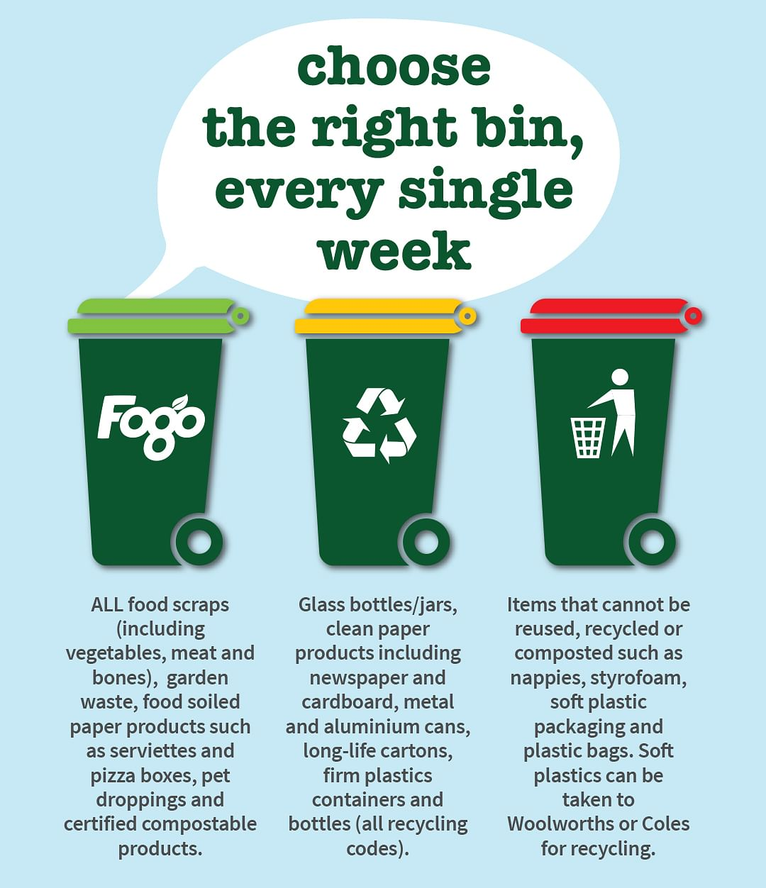 Choose the right bin, what to put in it.